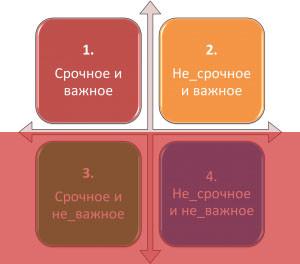 4tipaZada4