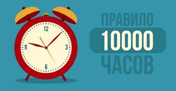 Чтобы стать мастером, нужно тренироваться 10000 часов